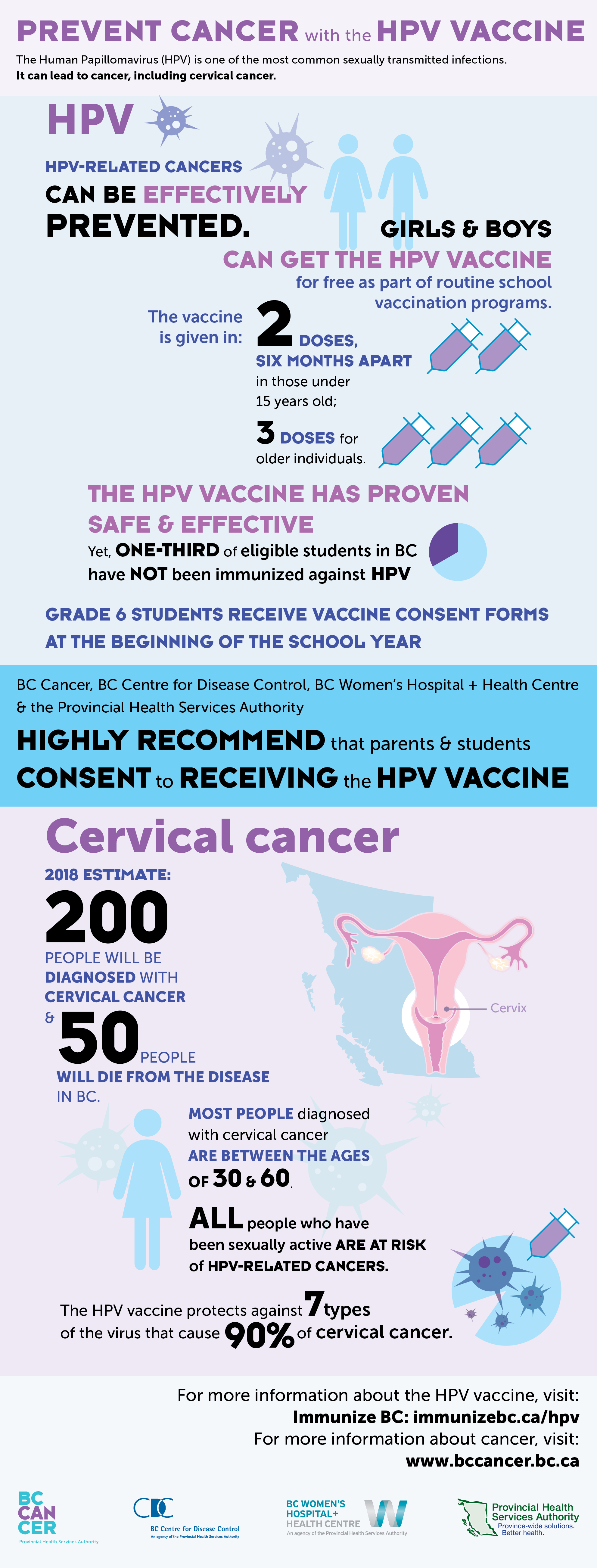 Prevent cancer with the HPV vaccine